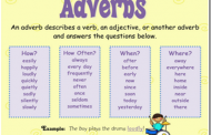 Adverbs #englishlearning