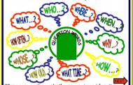 Questions Words  #english #learning