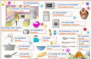 The KITCHEN Vocabulary #learning #english